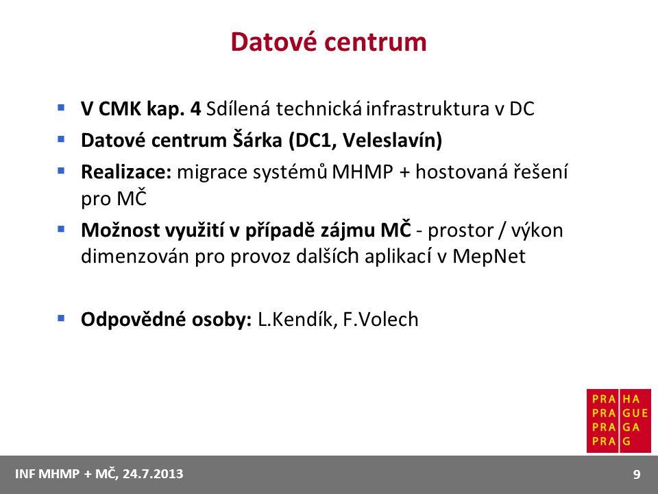 Datové centrum  V CMK kap. 4 Sdílená technická infrastruktura v DC  Datové centrum Šárka (DC1, Veleslavín)  Realizace: migrace systémů MHMP + hosto