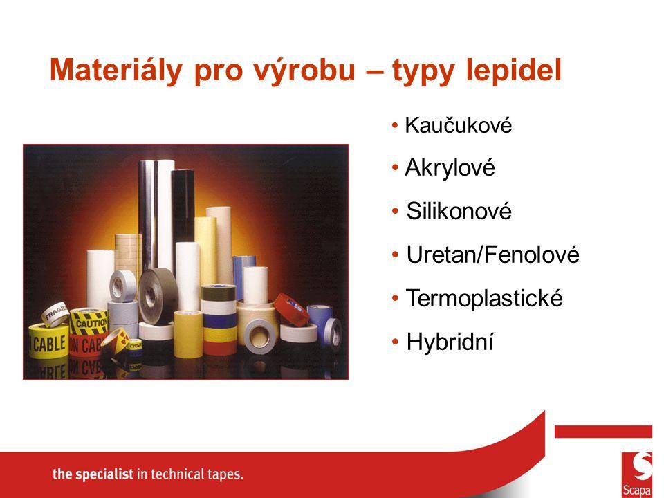 Materiály pro výrobu – typy lepidel Kaučukové Akrylové Silikonové Uretan/Fenolové Termoplastické Hybridní