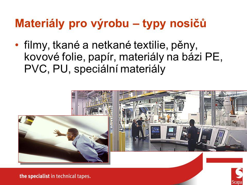 Materiály pro výrobu – typy nosičů filmy, tkané a netkané textilie, pěny, kovové folie, papír, materiály na bázi PE, PVC, PU, speciální materiály