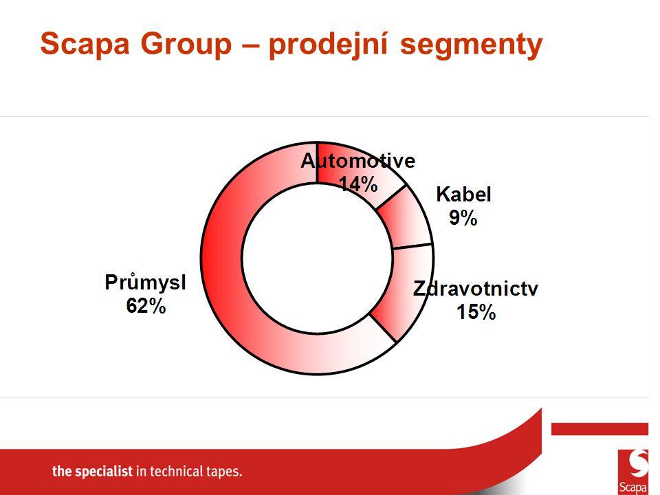 Scapa Group – prodejní segmenty