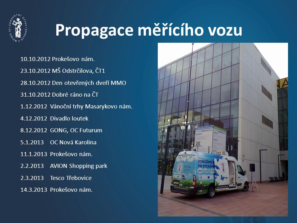 Propagace měřícího vozu 10.10.2012 Prokešovo nám.