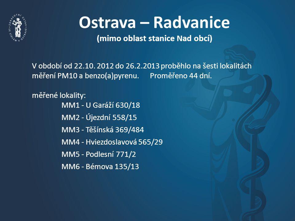 Ostrava – Radvanice (mimo oblast stanice Nad obcí) V období od 22.10.