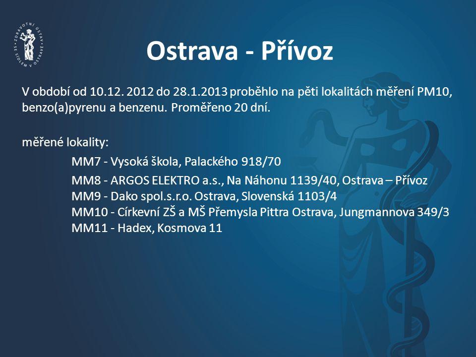 Ostrava - Přívoz V období od 10.12.