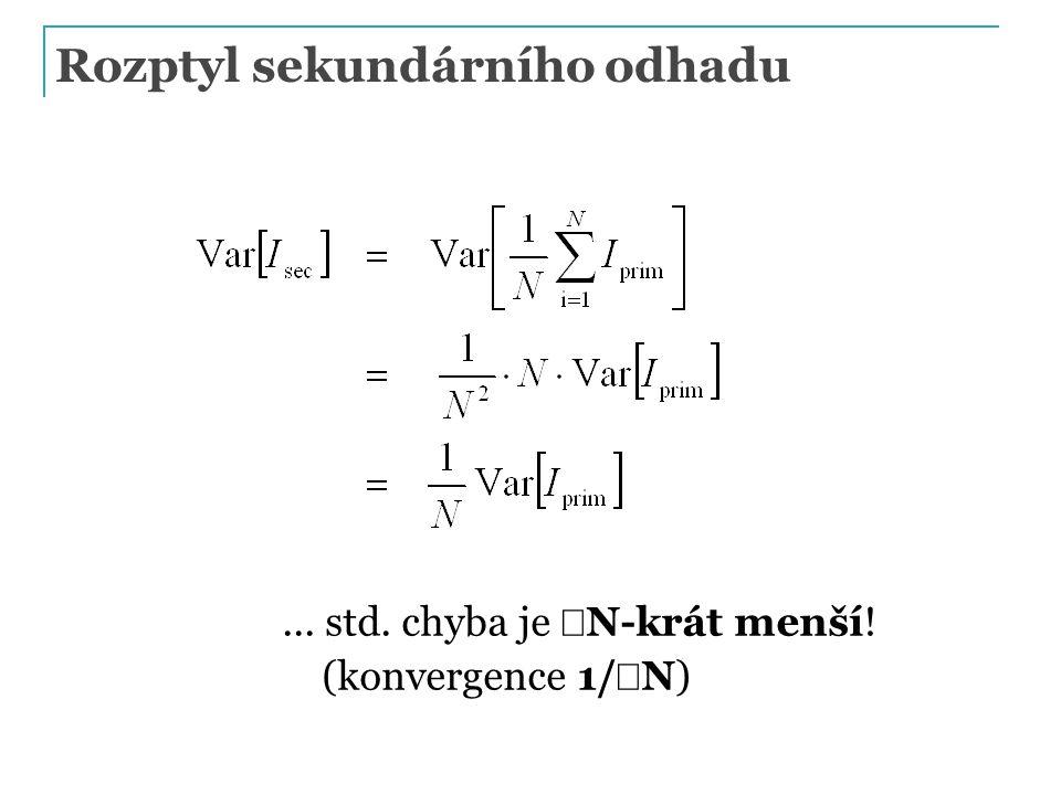 Rozptyl sekundárního odhadu... std. chyba je  N-krát menší! (konvergence 1/  N)