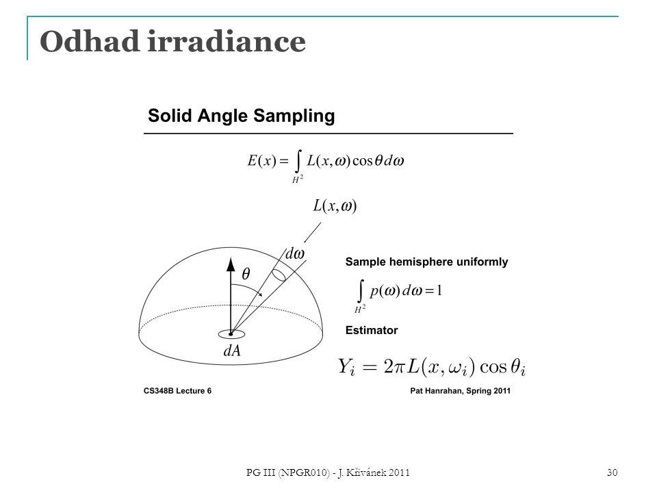 Odhad irradiance PG III (NPGR010) - J. Křivánek 2011 30