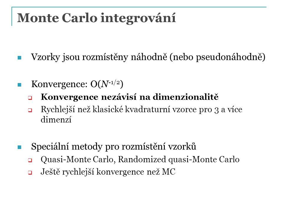 Monte Carlo integrování – shrnutí Výhody  Jednoduchá implementace  Robustní řešení pro různé tvary domén a integrandů  Efektivní pro vícerozměrné integrály Nevýhody  Relativně pomalá konvergence – zmenšení statistické chyby o polovinu vyžaduje zvětšit počet vzorků čtyřikrát  Pro syntézu obrazu: obrázek obsahuje šum