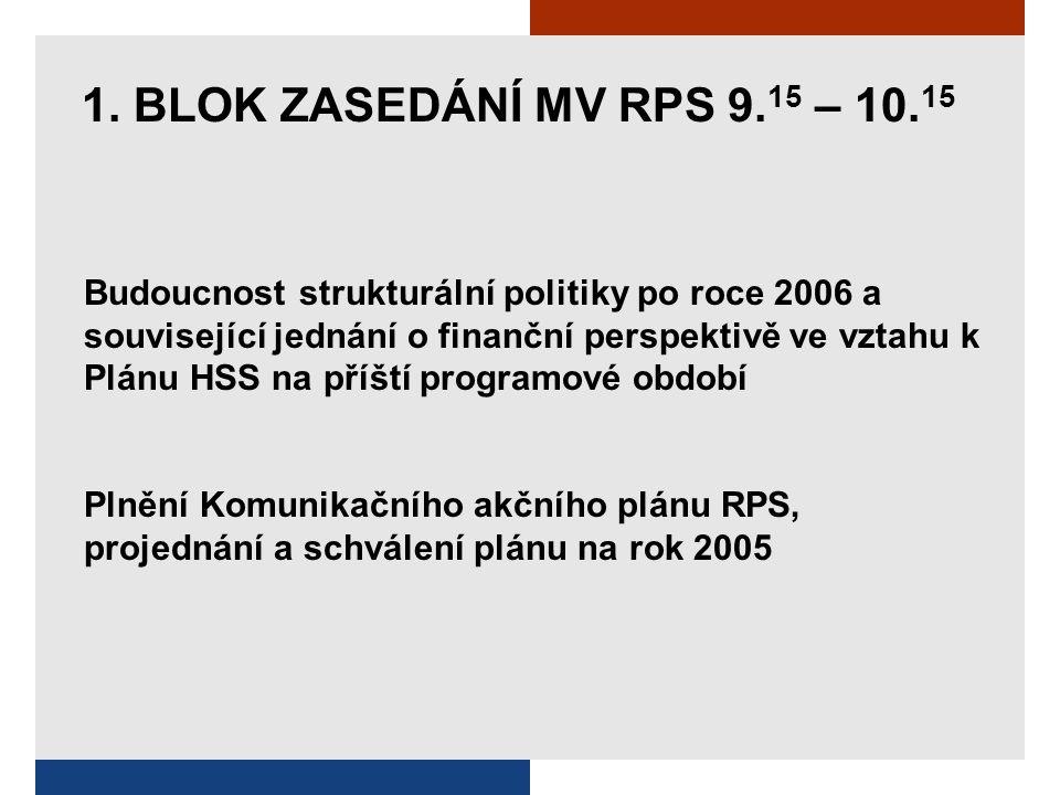 1. BLOK ZASEDÁNÍ MV RPS 9. 15 – 10. 15 Budoucnost strukturální politiky po roce 2006 a související jednání o finanční perspektivě ve vztahu k Plánu HS