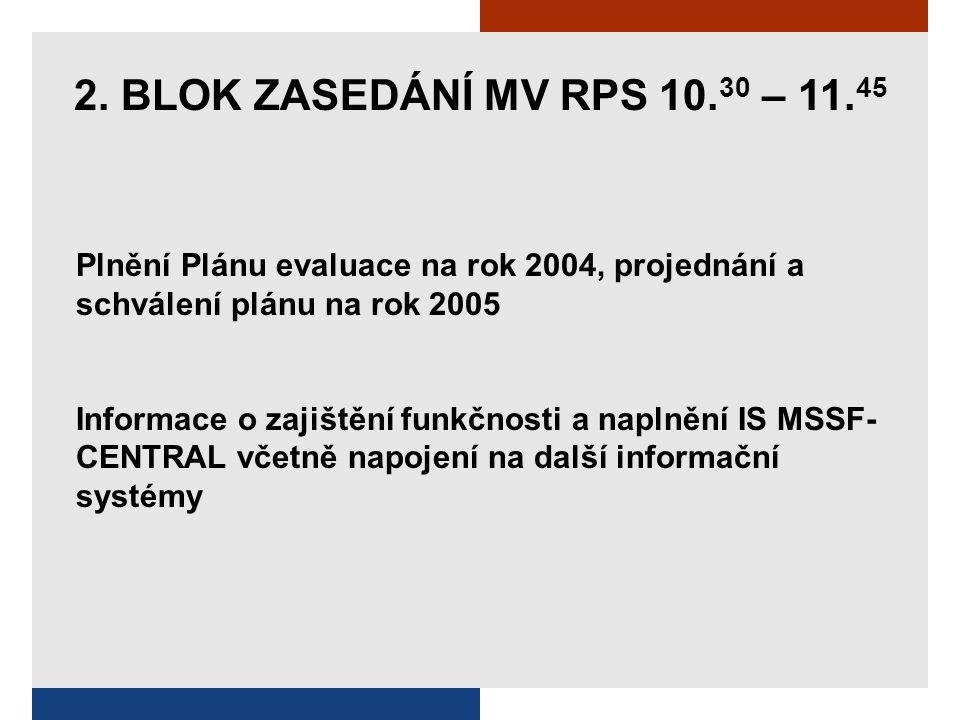 2. BLOK ZASEDÁNÍ MV RPS 10. 30 – 11. 45 Plnění Plánu evaluace na rok 2004, projednání a schválení plánu na rok 2005 Informace o zajištění funkčnosti a