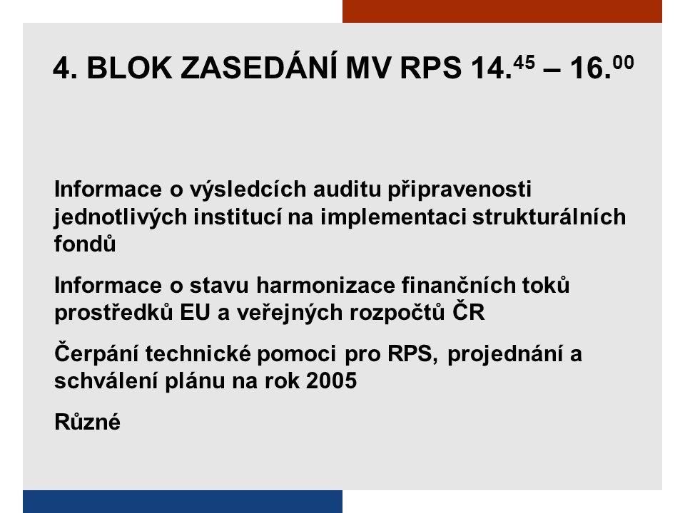 4. BLOK ZASEDÁNÍ MV RPS 14. 45 – 16. 00 Informace o výsledcích auditu připravenosti jednotlivých institucí na implementaci strukturálních fondů Inform