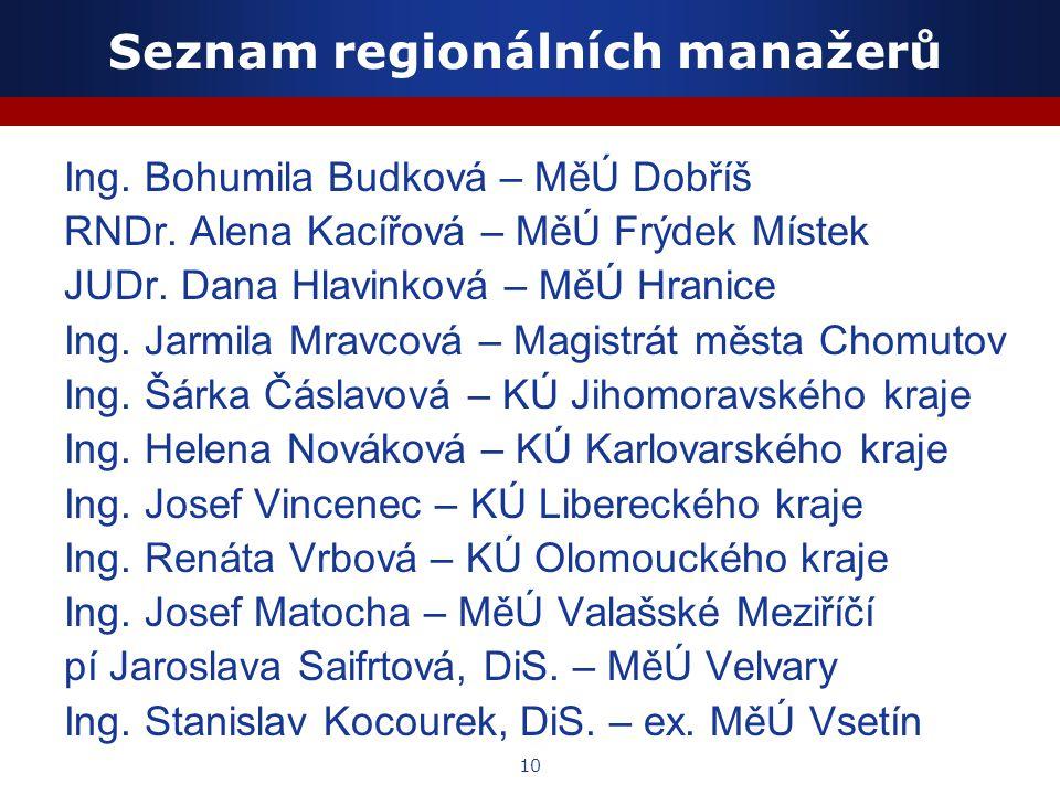 10 Seznam regionálních manažerů Ing. Bohumila Budková – MěÚ Dobříš RNDr.