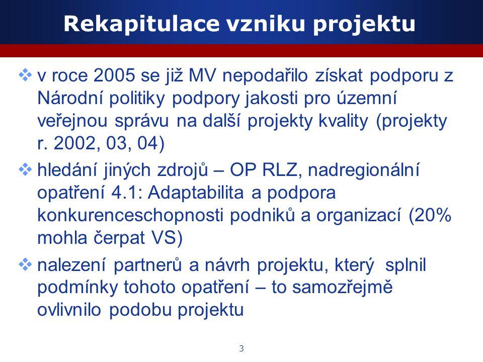 3 Rekapitulace vzniku projektu  v roce 2005 se již MV nepodařilo získat podporu z Národní politiky podpory jakosti pro územní veřejnou správu na další projekty kvality (projekty r.