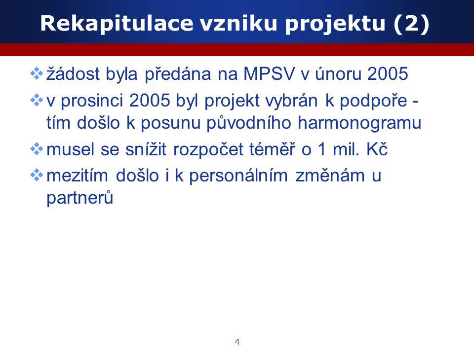 4 Rekapitulace vzniku projektu (2)  žádost byla předána na MPSV v únoru 2005  v prosinci 2005 byl projekt vybrán k podpoře - tím došlo k posunu původního harmonogramu  musel se snížit rozpočet téměř o 1 mil.