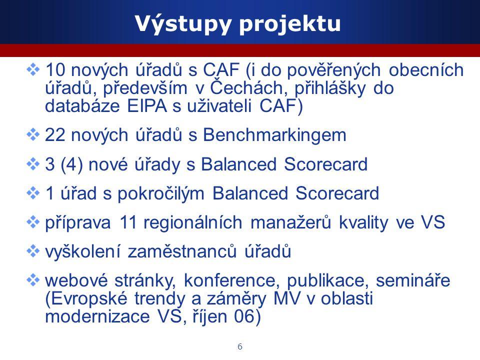 6 Výstupy projektu  10 nových úřadů s CAF (i do pověřených obecních úřadů, především v Čechách, přihlášky do databáze EIPA s uživateli CAF)  22 nových úřadů s Benchmarkingem  3 (4) nové úřady s Balanced Scorecard  1 úřad s pokročilým Balanced Scorecard  příprava 11 regionálních manažerů kvality ve VS  vyškolení zaměstnanců úřadů  webové stránky, konference, publikace, semináře (Evropské trendy a záměry MV v oblasti modernizace VS, říjen 06)