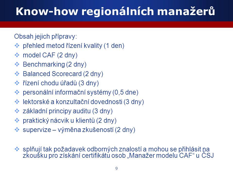 """9 Know-how regionálních manažerů Obsah jejich přípravy:  přehled metod řízení kvality (1 den)  model CAF (2 dny)  Benchmarking (2 dny)  Balanced Scorecard (2 dny)  řízení chodu úřadů (3 dny)  personální informační systémy (0,5 dne)  lektorské a konzultační dovednosti (3 dny)  základní principy auditu (3 dny)  praktický nácvik u klientů (2 dny)  supervize – výměna zkušeností (2 dny)  splňují tak požadavek odborných znalostí a mohou se přihlásit na zkoušku pro získání certifikátu osob """"Manažer modelu CAF u ČSJ"""