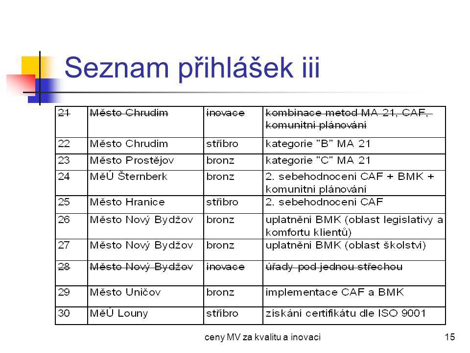 ceny MV za kvalitu a inovaci15 Seznam přihlášek iii