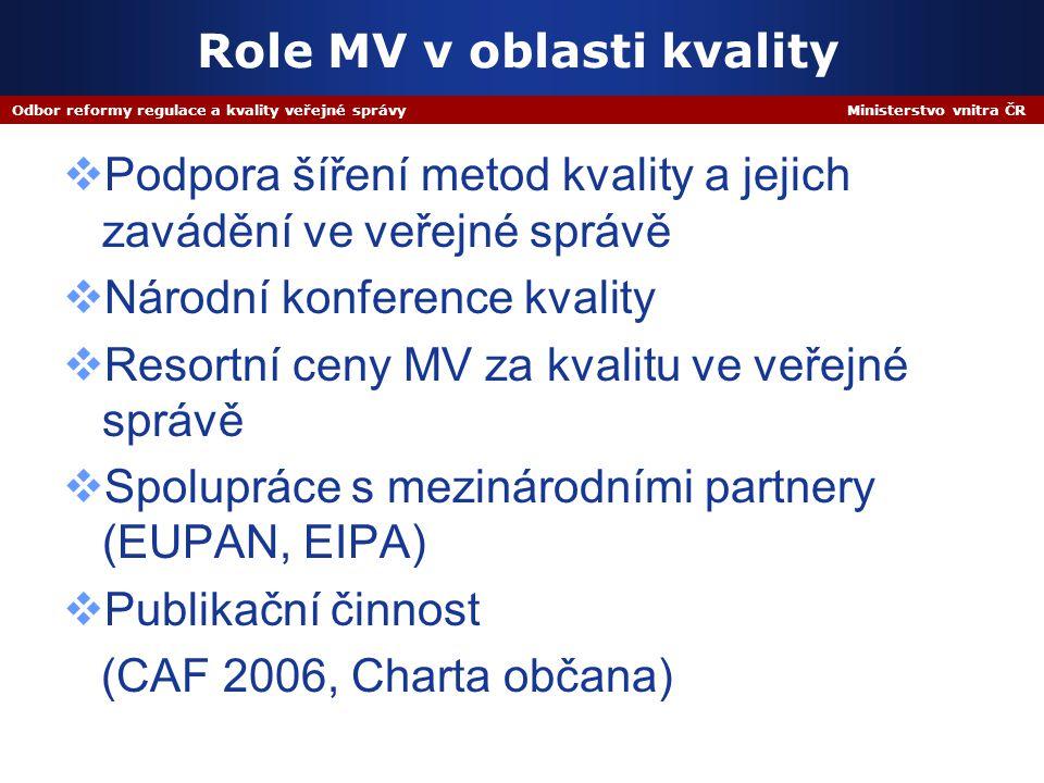 Odbor reformy regulace a kvality veřejné správy Ministerstvo vnitra ČR Role MV v oblasti kvality  Podpora šíření metod kvality a jejich zavádění ve veřejné správě  Národní konference kvality  Resortní ceny MV za kvalitu ve veřejné správě  Spolupráce s mezinárodními partnery (EUPAN, EIPA)  Publikační činnost (CAF 2006, Charta občana)