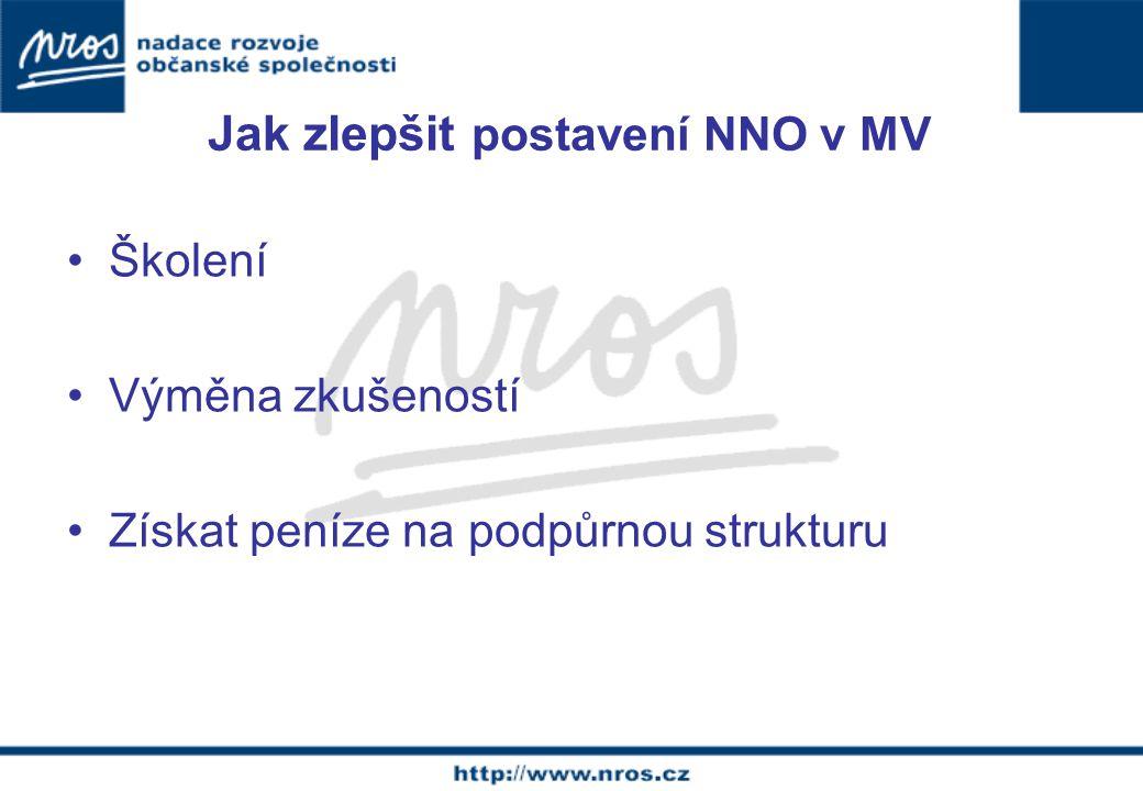 Jak zlepšit postavení NNO v MV Školení Výměna zkušeností Získat peníze na podpůrnou strukturu
