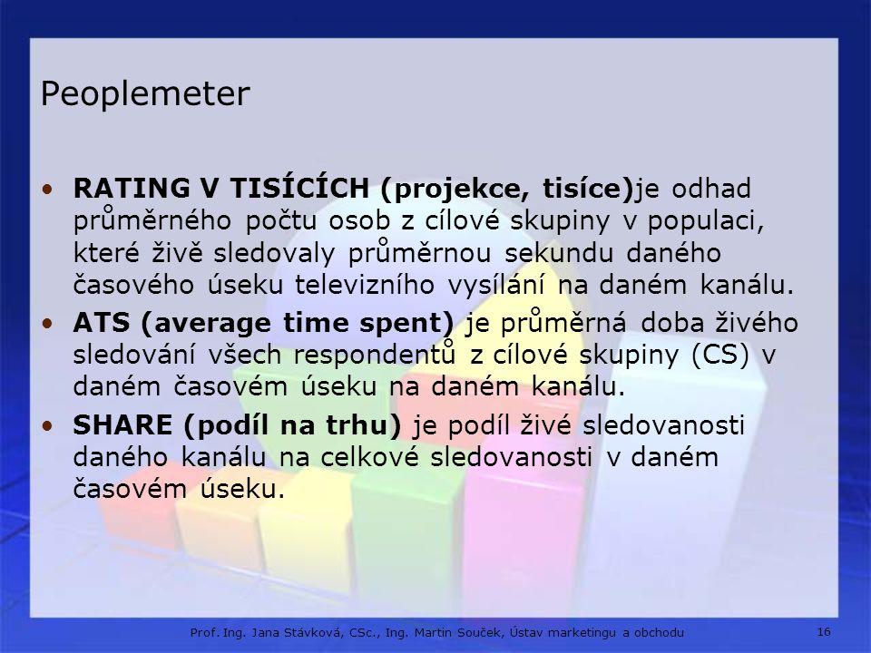 16 Prof. Ing. Jana Stávková, CSc., Ing. Martin Souček, Ústav marketingu a obchodu Peoplemeter RATING V TISÍCÍCH (projekce, tisíce)je odhad průměrného