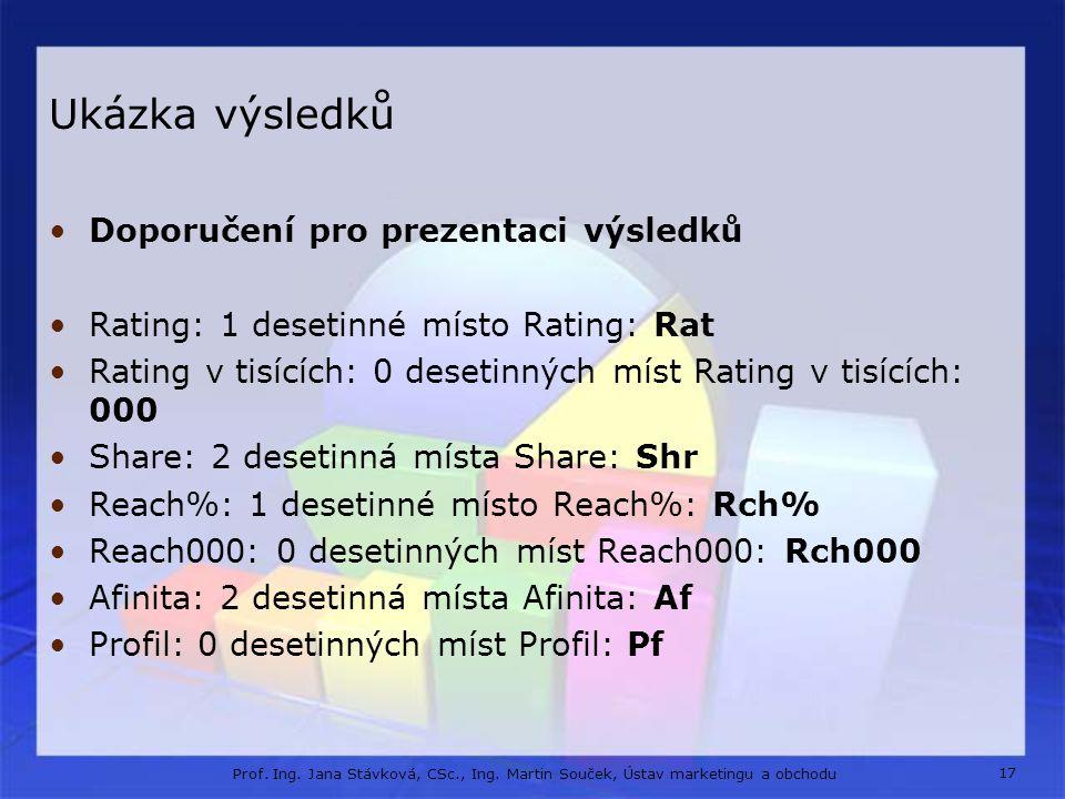 17 Prof. Ing. Jana Stávková, CSc., Ing. Martin Souček, Ústav marketingu a obchodu Ukázka výsledků Doporučení pro prezentaci výsledků Rating: 1 desetin