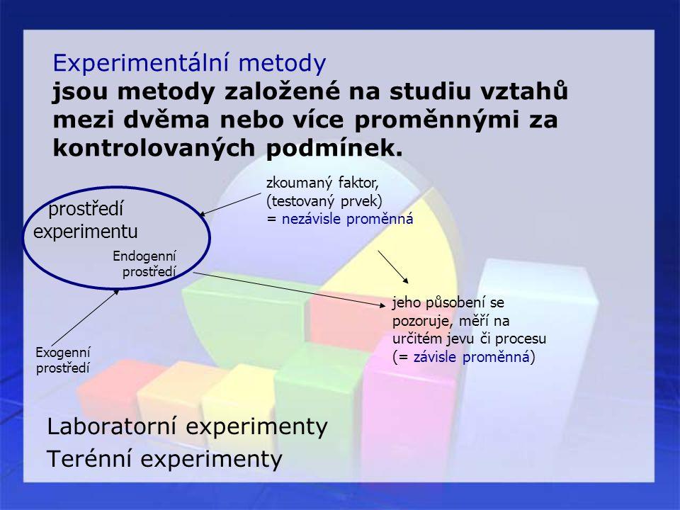 Experimentální metody jsou metody založené na studiu vztahů mezi dvěma nebo více proměnnými za kontrolovaných podmínek. Laboratorní experimenty Terénn