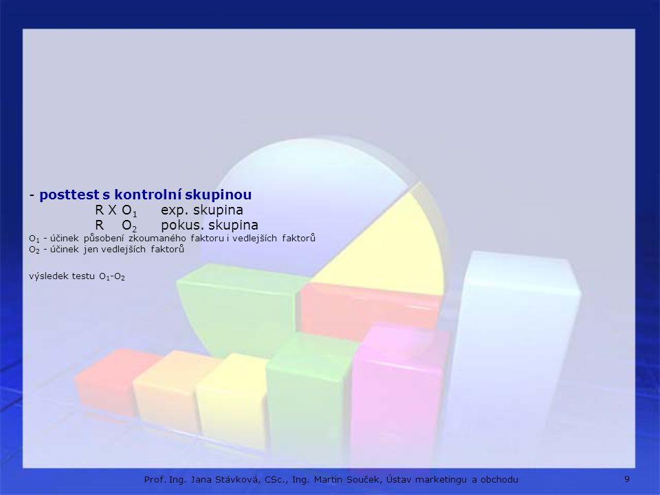 9 Prof. Ing. Jana Stávková, CSc., Ing. Martin Souček, Ústav marketingu a obchodu - posttest s kontrolní skupinou R X O 1 exp. skupina R O 2 pokus. sku