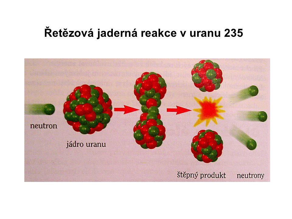 Řetězová jaderná reakce v uranu 235