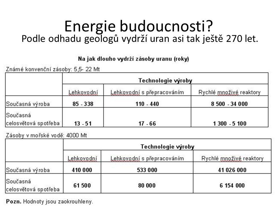 Energie budoucnosti? Podle odhadu geologů vydrží uran asi tak ještě 270 let.