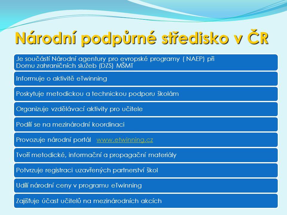 Národní podpůrné středisko v ČR Je součástí Národní agentury pro evropské programy ( NAEP) při Domu zahraničních služeb (DZS) MŠMT Informuje o aktivit