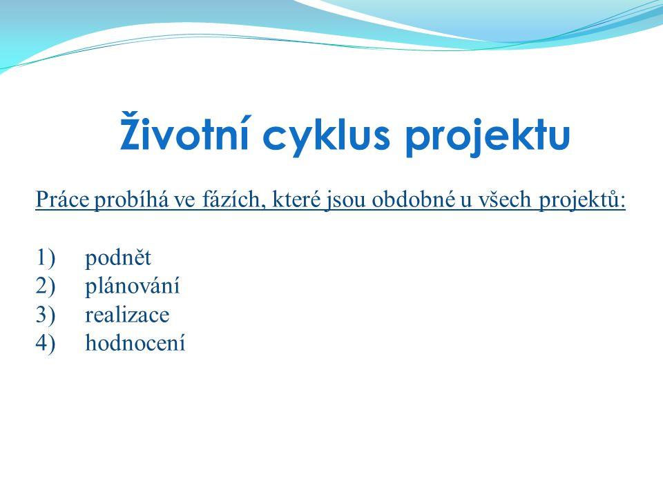 Životní cyklus projektu Práce probíhá ve fázích, které jsou obdobné u všech projektů: 1) podnět 2) plánování 3) realizace 4) hodnocení