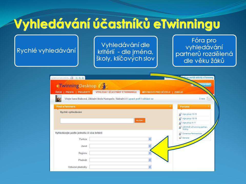 Vyhledávání účastníků eTwinningu Rychlé vyhledávání Vyhledávání dle kritérií - dle jména, školy, klíčových slov Fóra pro vyhledávání partnerů rozdělen