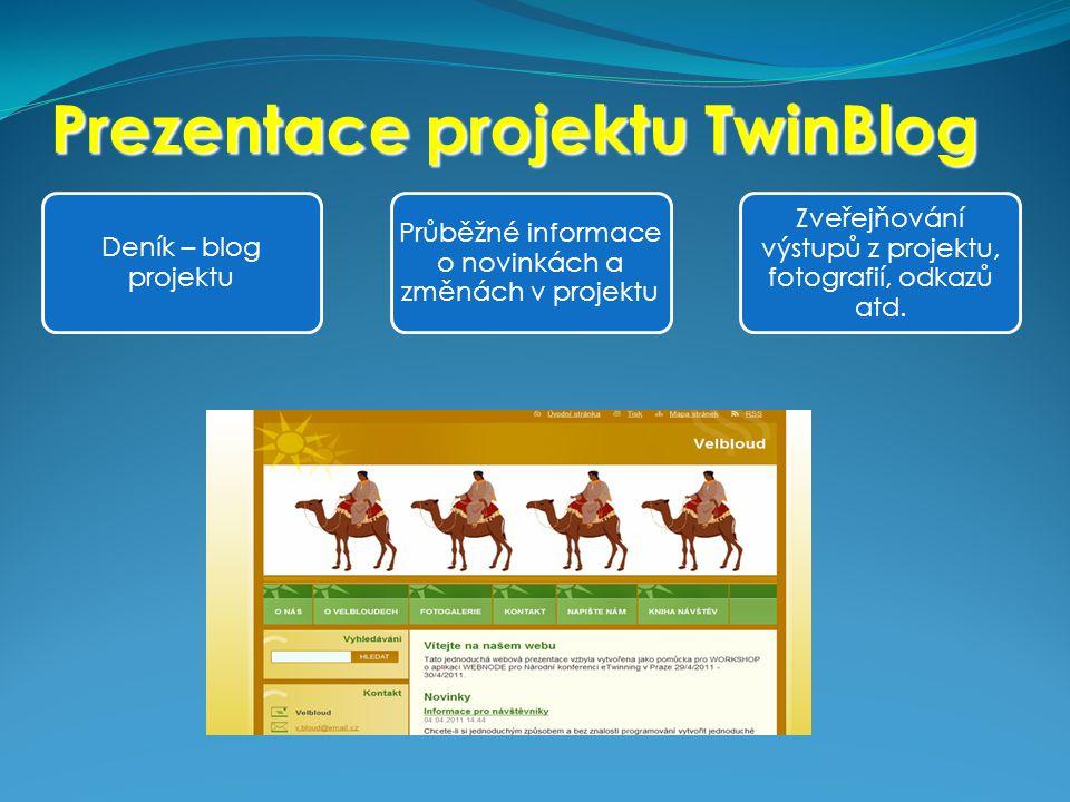Prezentace projektu TwinBlog Deník – blog projektu Průběžné informace o novinkách a změnách v projektu Zveřejňování výstupů z projektu, fotografií, odkazů atd.
