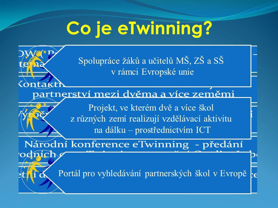 Co je eTwinning? Spolupráce žáků a učitelů MŠ, ZŠ a SŠ v rámci Evropské unie Portál pro vyhledávání partnerských škol v Evropě Projekt, ve kterém dvě