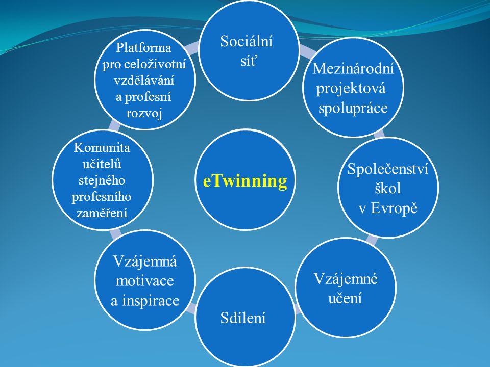Sociální síť Mezinárodní projektová spolupráce Společenství škol v Evropě Vzájemné učení Sdílení Vzájemná motivace a inspirace Komunita učitelů stejné