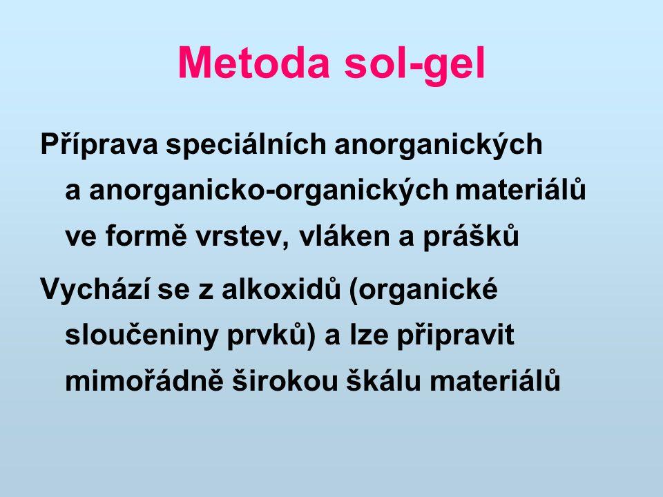 Metoda sol-gel Příprava speciálních anorganických a anorganicko-organických materiálů ve formě vrstev, vláken a prášků Vychází se z alkoxidů (organick