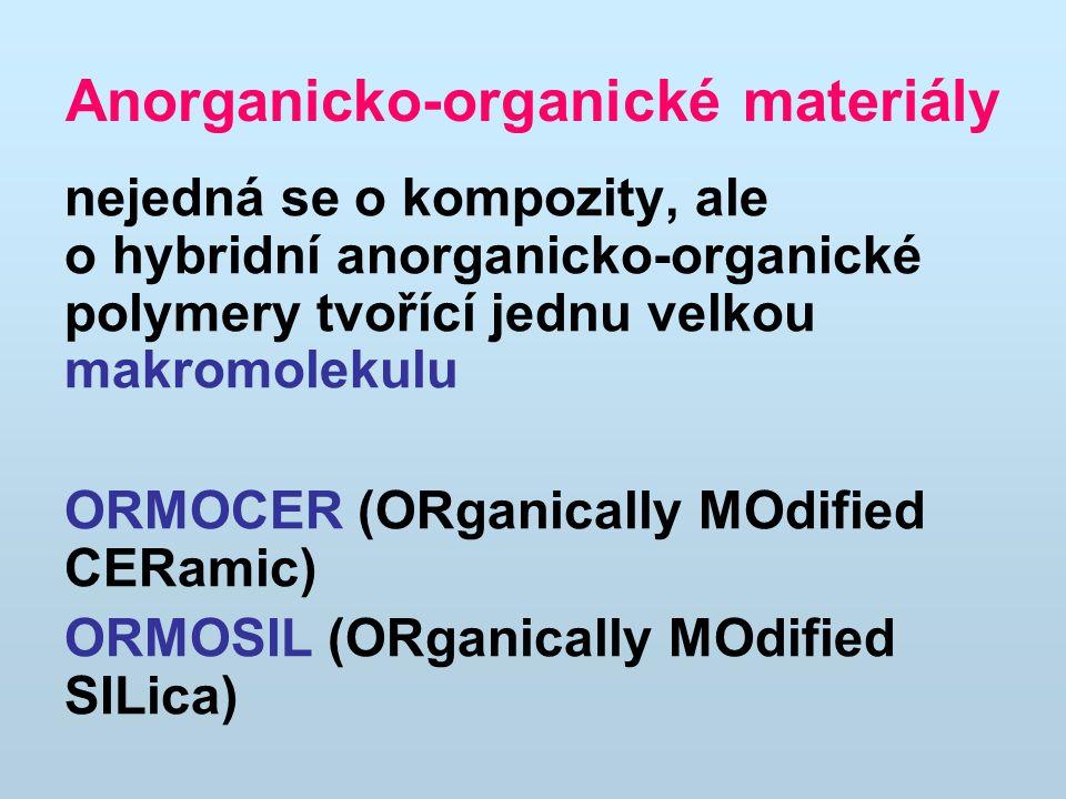 nejedná se o kompozity, ale o hybridní anorganicko-organické polymery tvořící jednu velkou makromolekulu ORMOCER (ORganically MOdified CERamic) ORMOSI