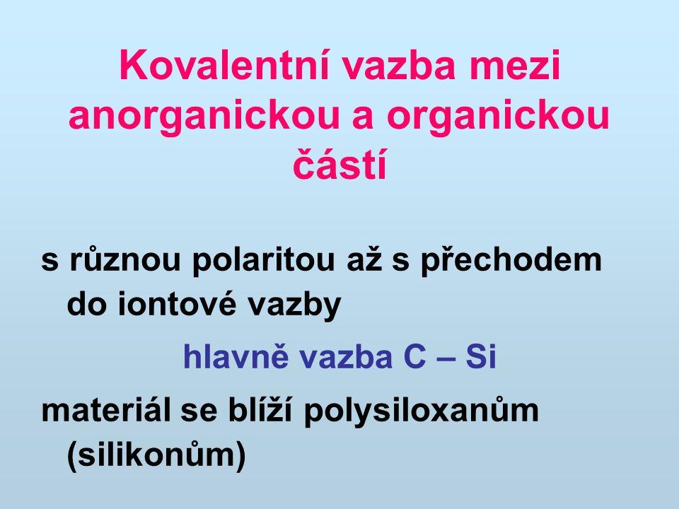 Kovalentní vazba mezi anorganickou a organickou částí s různou polaritou až s přechodem do iontové vazby hlavně vazba C – Si materiál se blíží polysil