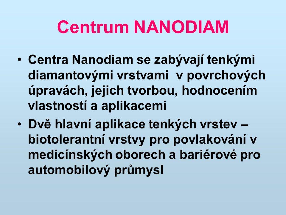 Centrum NANODIAM Centra Nanodiam se zabývají tenkými diamantovými vrstvami v povrchových úpravách, jejich tvorbou, hodnocením vlastností a aplikacemi