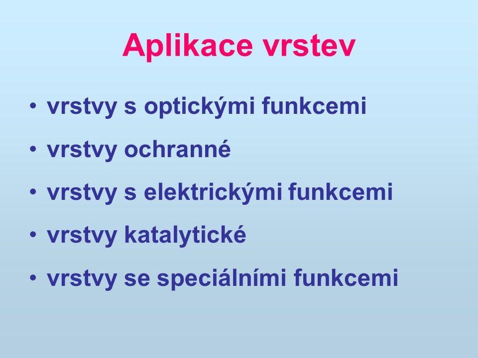 Aplikace vrstev vrstvy s optickými funkcemi vrstvy ochranné vrstvy s elektrickými funkcemi vrstvy katalytické vrstvy se speciálními funkcemi