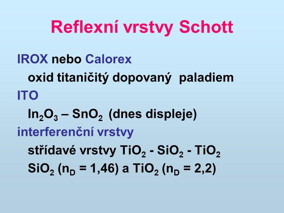 Reflexní vrstvy Schott IROX nebo Calorex oxid titaničitý dopovaný paladiem ITO In 2 O 3 – SnO 2 (dnes displeje) interferenční vrstvy střídavé vrstvy T