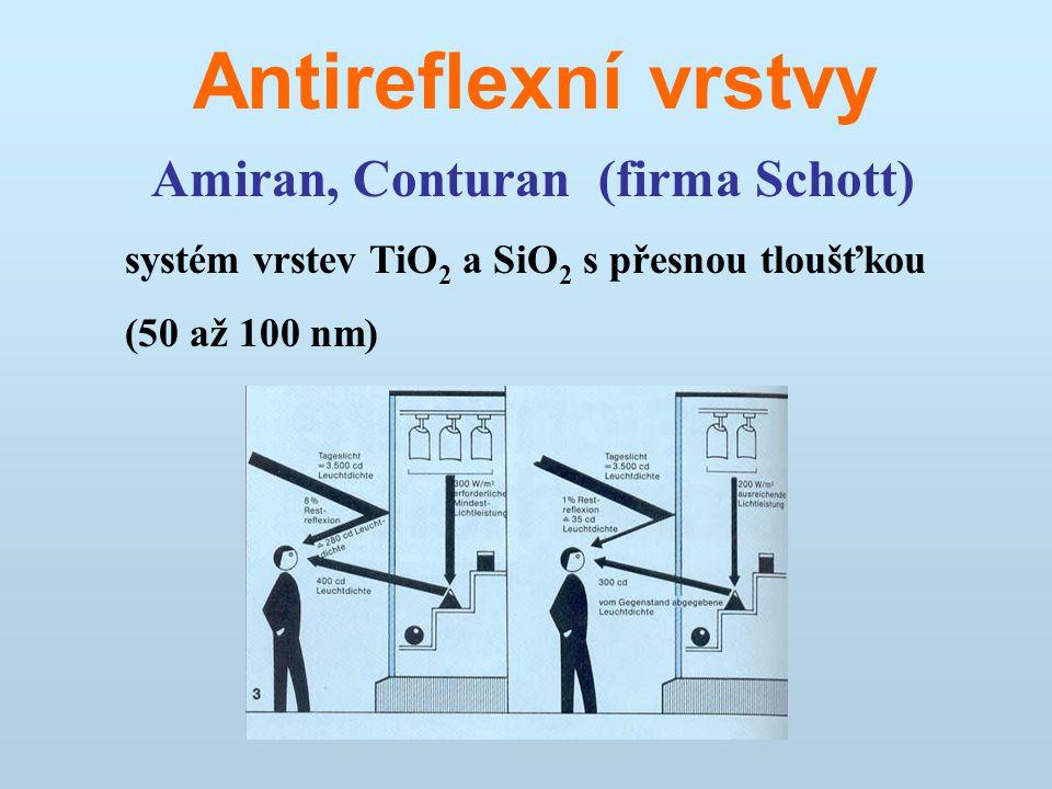Antireflexní vrstvy systém vrstev TiO 2 a SiO 2 s přesnou tloušťkou (50 až 100 nm) Amiran, Conturan (firma Schott)