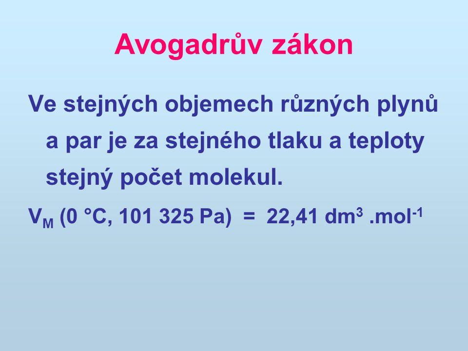 Avogadrův zákon Ve stejných objemech různých plynů a par je za stejného tlaku a teploty stejný počet molekul. V M (0 °C, 101 325 Pa) = 22,41 dm 3.mol