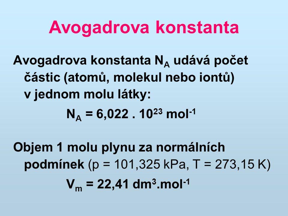 Avogadrova konstanta Avogadrova konstanta N A udává počet částic (atomů, molekul nebo iontů) v jednom molu látky: N A = 6,022. 10 23 mol -1 Objem 1 mo