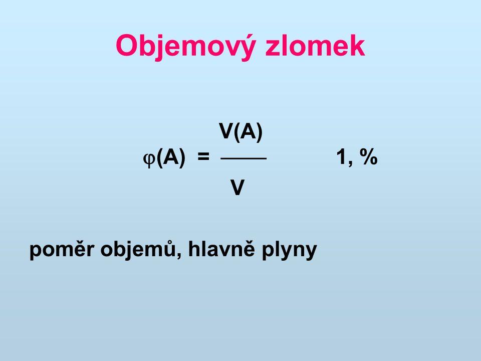 Objemový zlomek V(A)  (A) =  1, % V poměr objemů, hlavně plyny