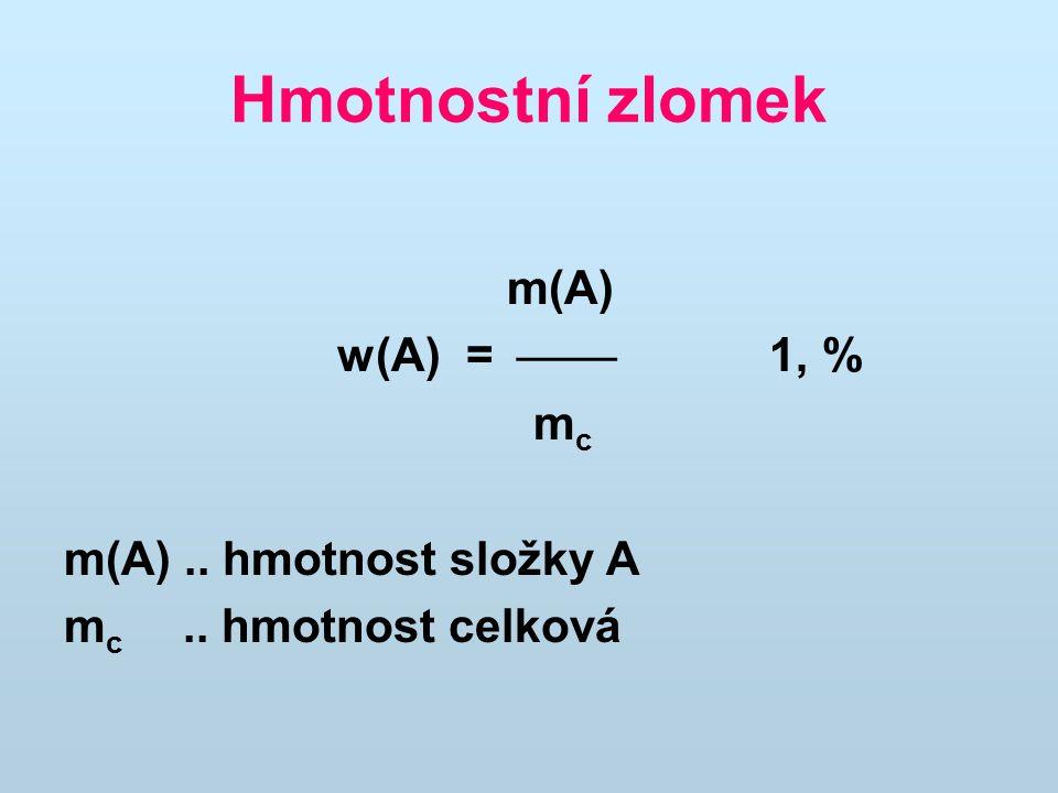 Hmotnostní zlomek m(A) w(A) =  1, % m c m(A).. hmotnost složky A m c.. hmotnost celková