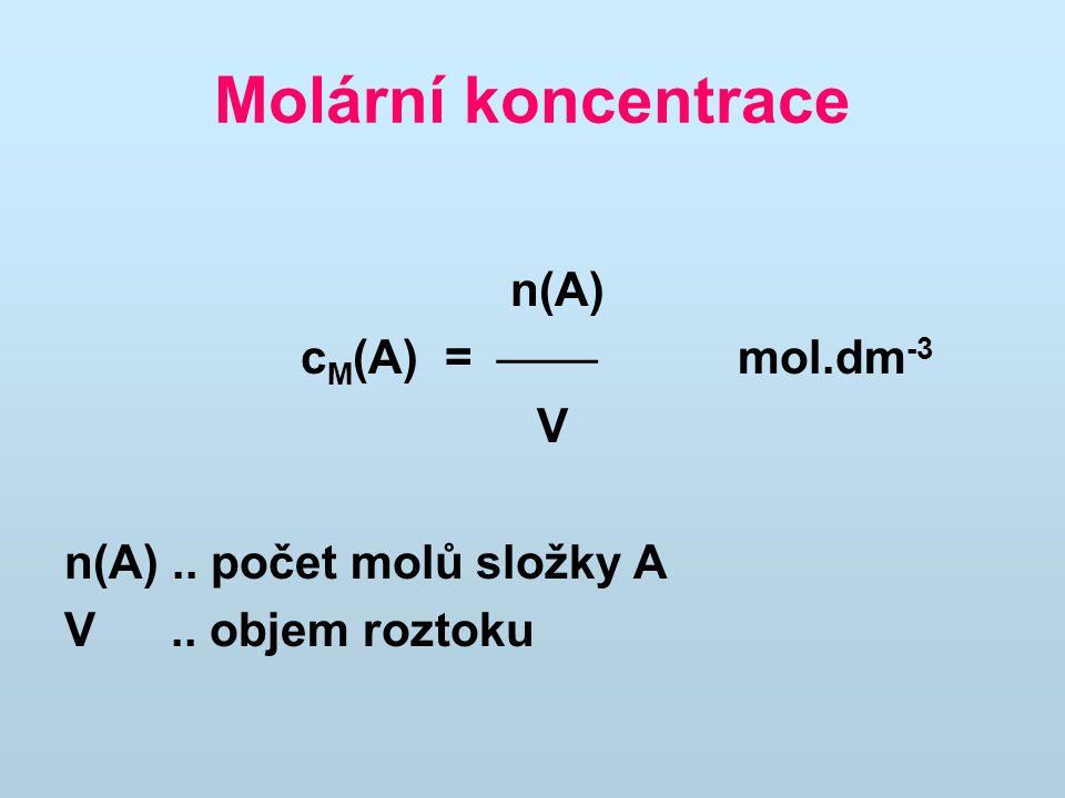 Molární koncentrace n(A) c M (A) =  mol.dm -3 V n(A).. počet molů složky A V.. objem roztoku