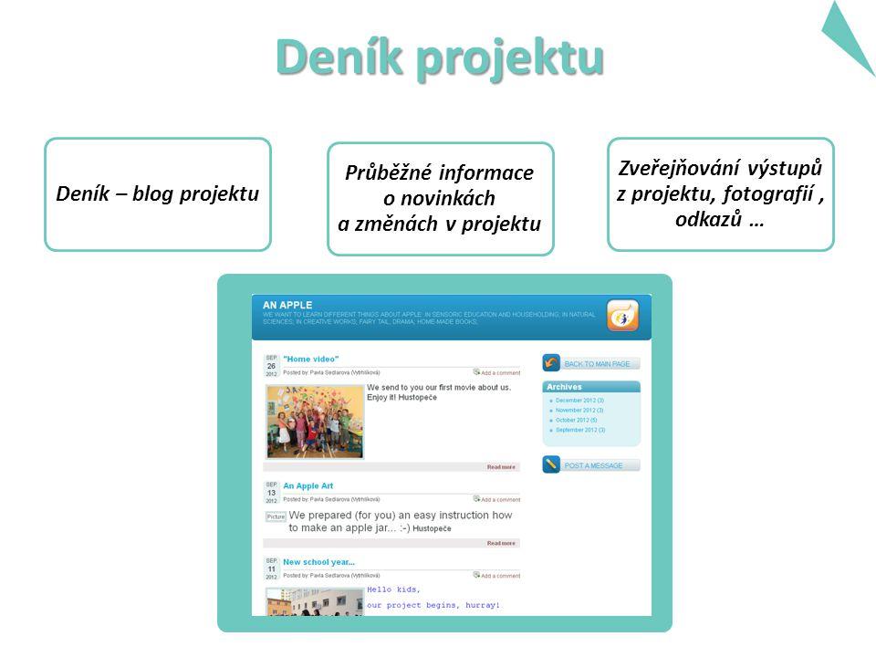 Deník projektu Deník – blog projektu Průběžné informace o novinkách a změnách v projektu Zveřejňování výstupů z projektu, fotografií, odkazů …
