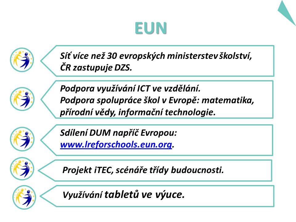 EUN Využívání tabletů ve výuce. Síť více než 30 evropských ministerstev školství, ČR zastupuje DZS.