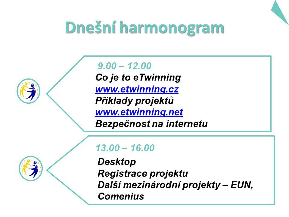 Dnešní harmonogram 9.00 – 12.00 13.00 – 16.00 Co je to eTwinning www.etwinning.cz Příklady projektů www.etwinning.net Bezpečnost na internetu Desktop Registrace projektu Další mezinárodní projekty – EUN, Comenius