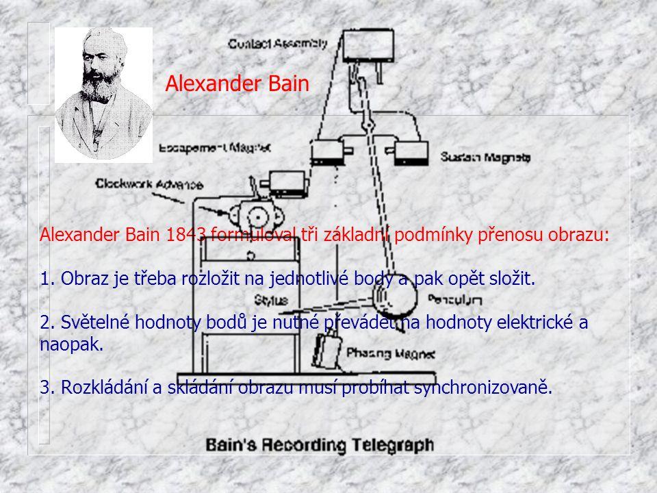 Alexander Bain 1843 formuloval tři základní podmínky přenosu obrazu: 1. Obraz je třeba rozložit na jednotlivé body a pak opět složit. 2. Světelné hodn