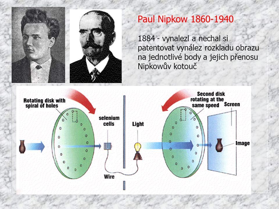 Paul Nipkow 1860-1940 1884 - vynalezl a nechal si patentovat vynález rozkladu obrazu na jednotlivé body a jejich přenosu - Nipkowův kotouč